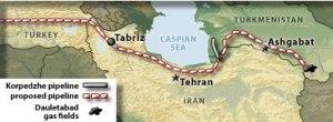 თურქმენეთ-ირანის გაზსადენი