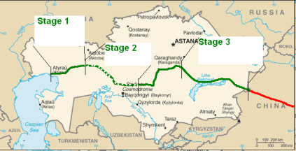 Kazakh-China_Pipeline